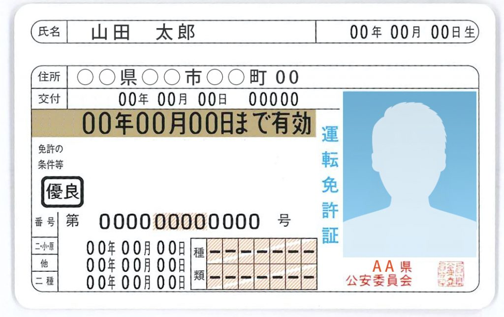 免許証の手続き